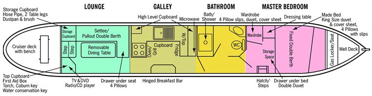 Evelyn Holiday Hire Boat layout